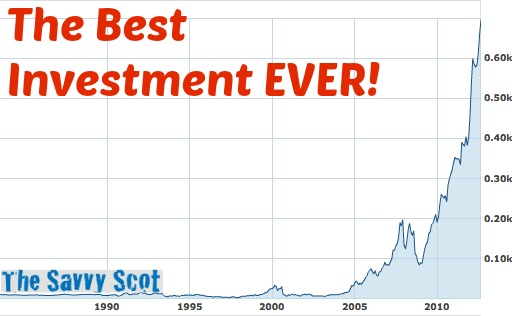 Investment EVER!