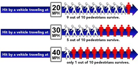 Images 10 Crazy Safety Facts You Never Knew 1 safety
