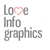 love_infograhics
