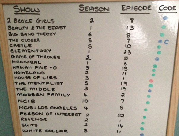 Tracking TV Shows
