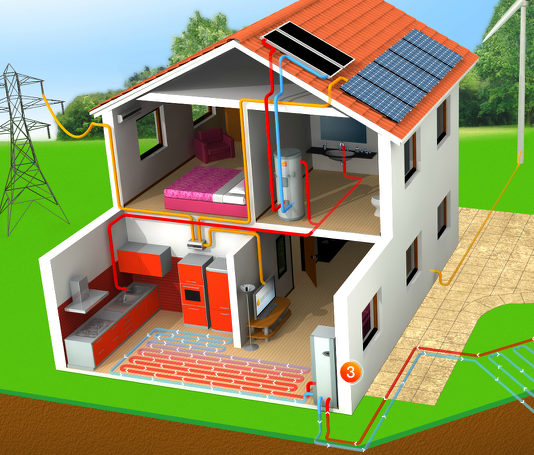 Energy efficiency house the image kid for Energy house