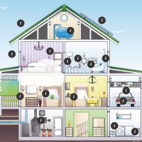 Wasting energy? Blind Supermarket's guide to cutting fuel bills at home