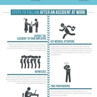 Are you eligible to make an accident at work claim?