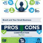 A Brexit Guide For Small Businesses