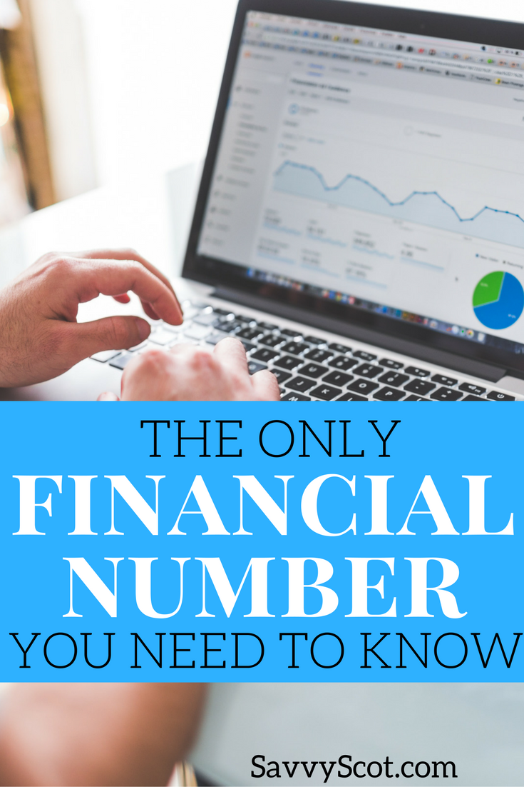 For financial and business goals, this means knowing your financial number. I believe that knowing exactly what you're trying to accomplish allows you to focus your efforts in business on reaching concrete milestones.