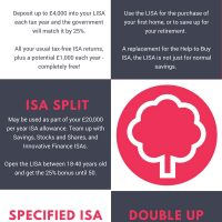 The Lifetime ISA Explained
