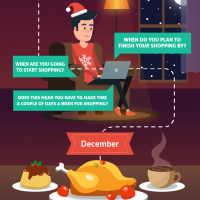 How to better prepare yourself for Christmas next year