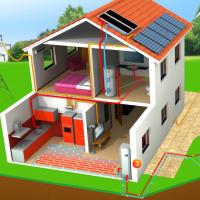 5 Surprising Ways of Saving Energy at Home