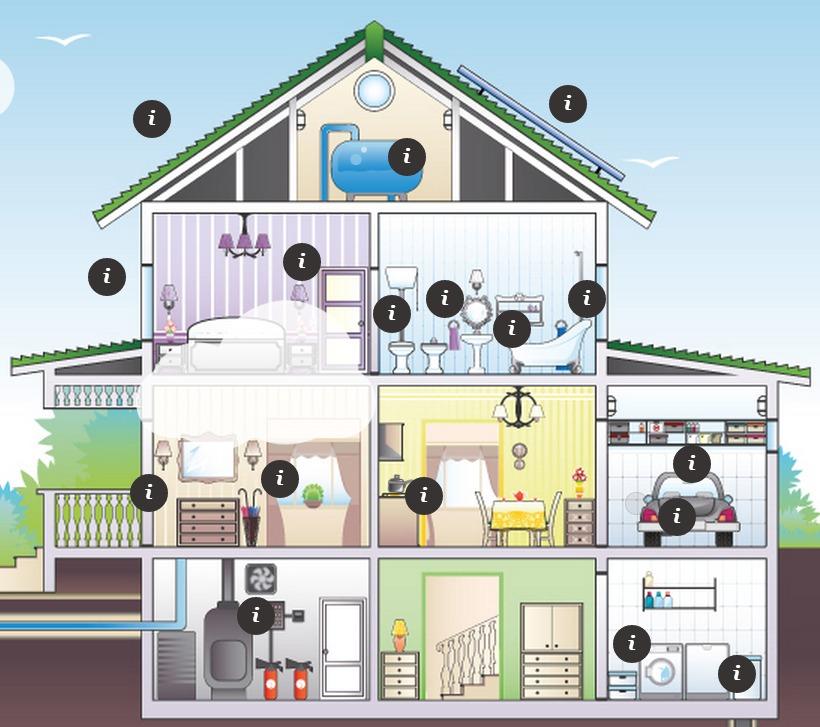 Blinds Supermarket   Energy Saving Home