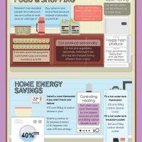 Advice for saving towards a 2014 summer holiday