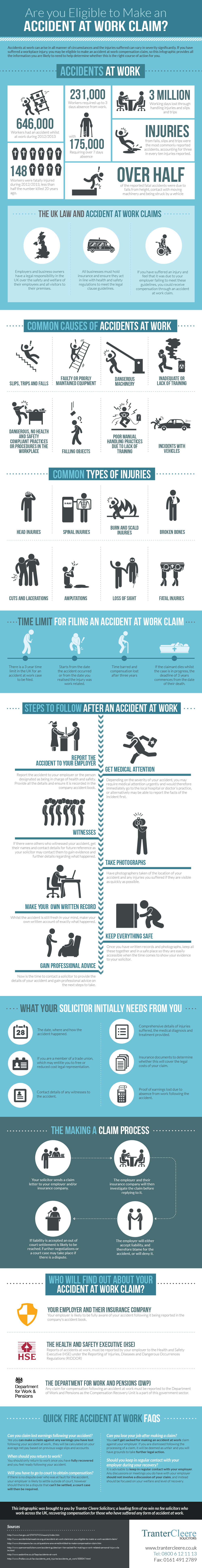 Are You Eligible to Make an Accident at Work Claim- Infographic